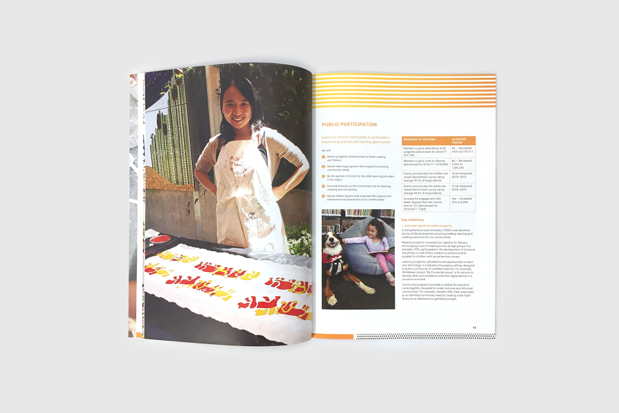 YPRL Annual Report 2018
